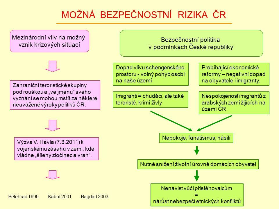 MOŽNÁ BEZPEČNOSTNÍ RIZIKA ČR