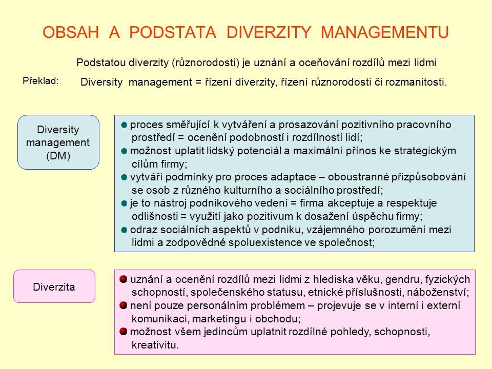 OBSAH A PODSTATA DIVERZITY MANAGEMENTU