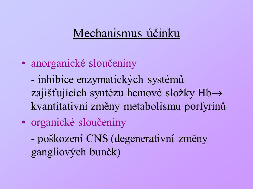Mechanismus účinku anorganické sloučeniny