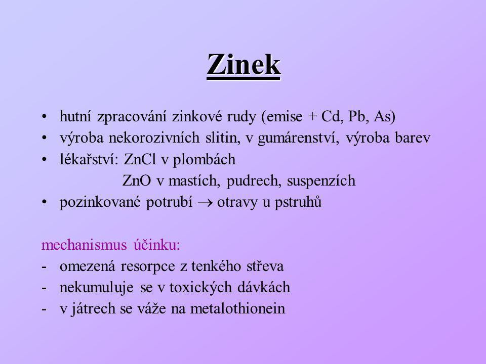 Zinek hutní zpracování zinkové rudy (emise + Cd, Pb, As)