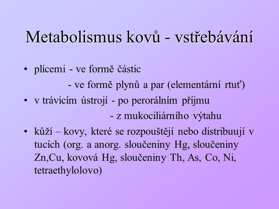 Metabolismus kovů - vstřebávání