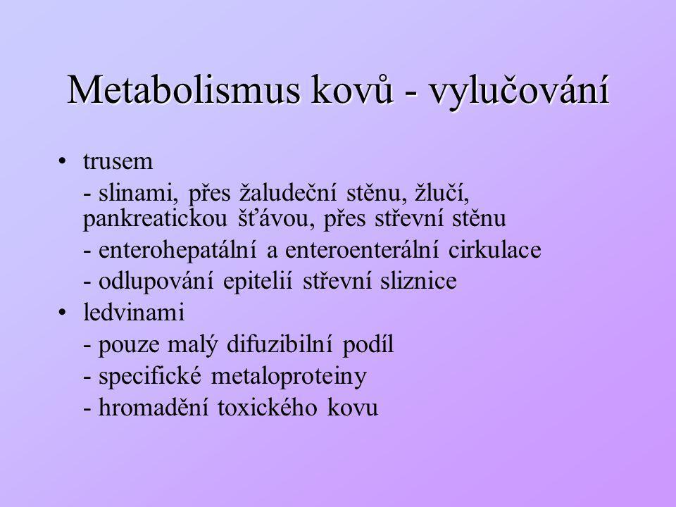 Metabolismus kovů - vylučování