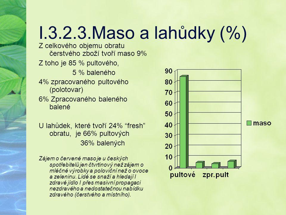 I.3.2.3.Maso a lahůdky (%) Z celkového objemu obratu čerstvého zboží tvoří maso 9% Z toho je 85 % pultového,