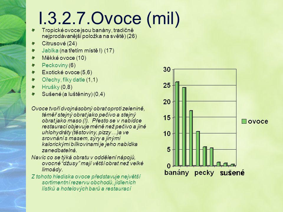 I.3.2.7.Ovoce (mil) Tropické ovoce jsou banány, tradičně nejprodávanější položka na světě) (26) Citrusové (24)