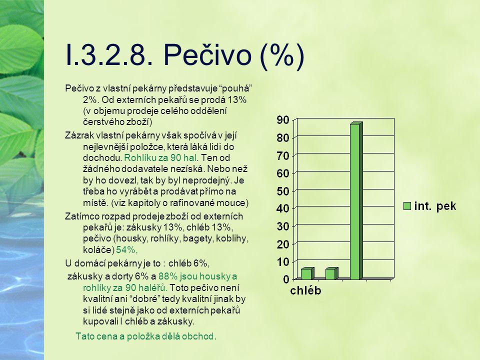 I.3.2.8. Pečivo (%)