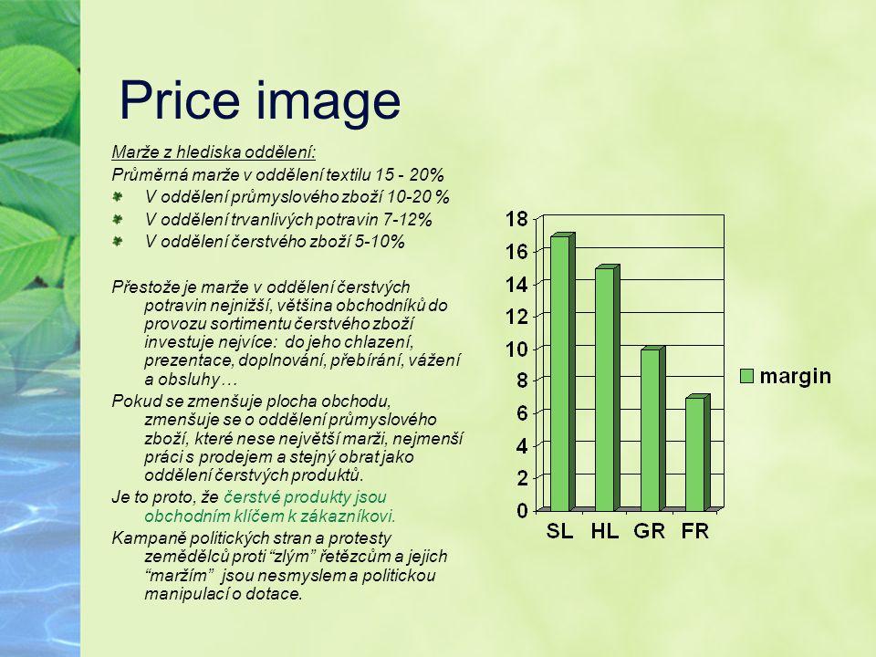 Price image Marže z hlediska oddělení: