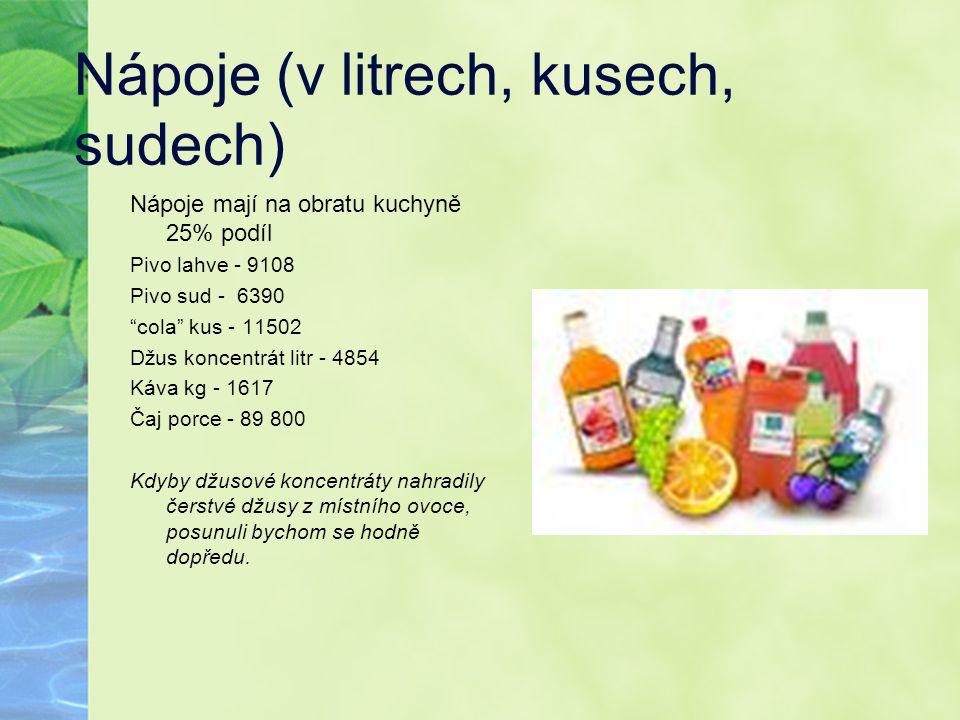 Nápoje (v litrech, kusech, sudech)