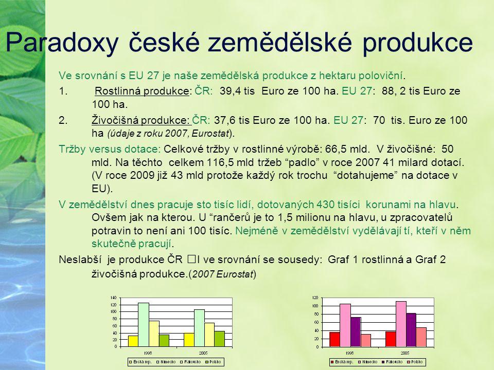 Paradoxy české zemědělské produkce