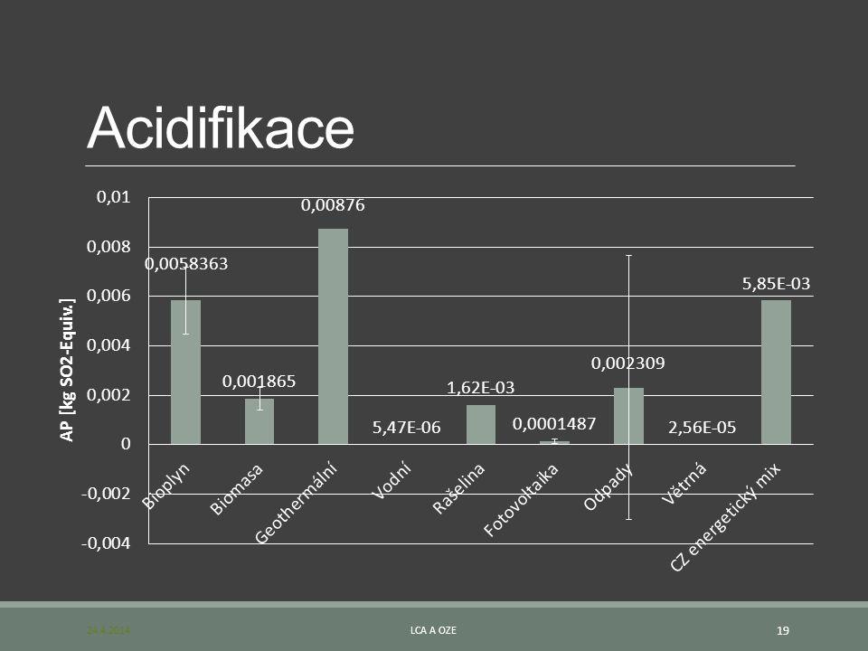 Acidifikace 24.4.2014 LCA a OZE