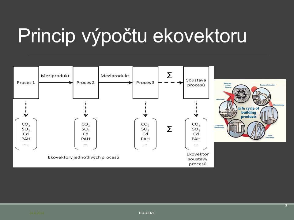 Princip výpočtu ekovektoru