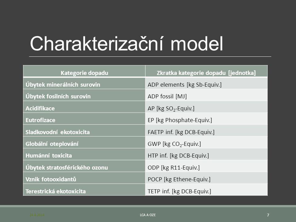 Charakterizační model