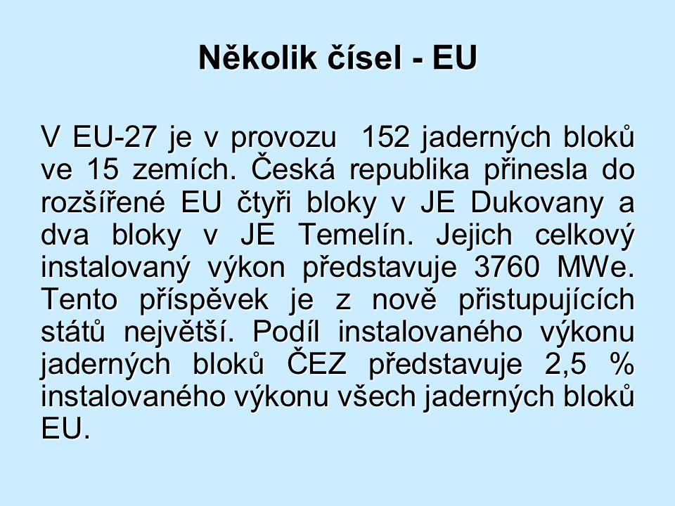 Několik čísel - EU