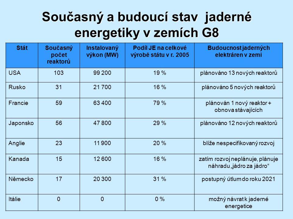 Současný a budoucí stav jaderné energetiky v zemích G8