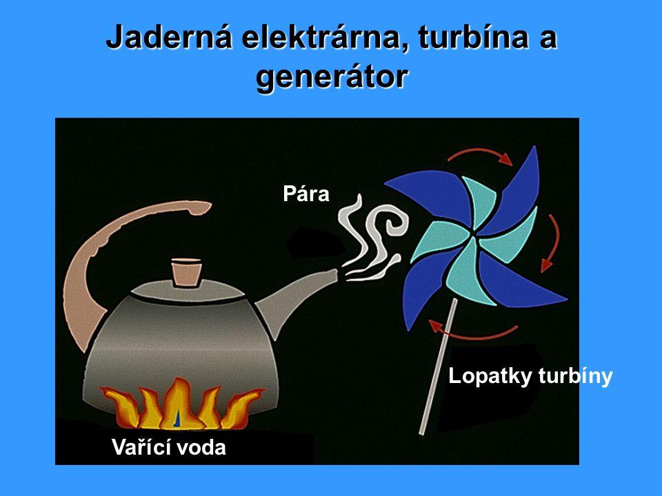 Jaderná elektrárna, turbína a generátor