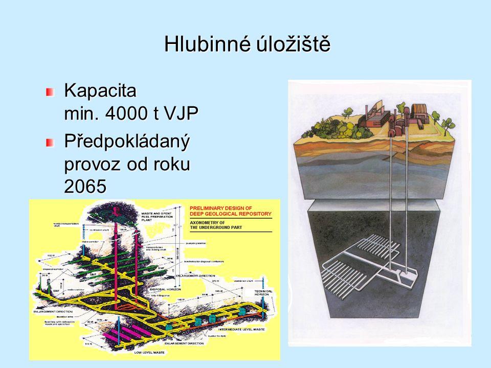 Hlubinné úložiště Kapacita min. 4000 t VJP