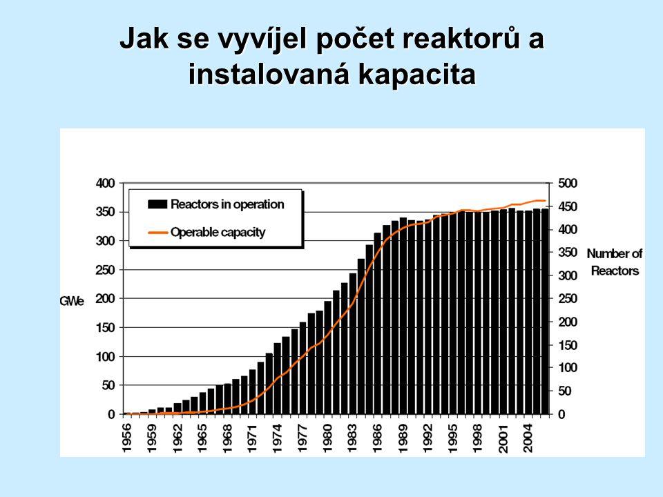 Jak se vyvíjel počet reaktorů a instalovaná kapacita