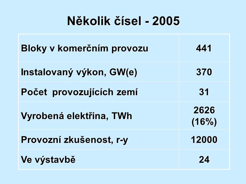 Několik čísel - 2005 Bloky v komerčním provozu 441