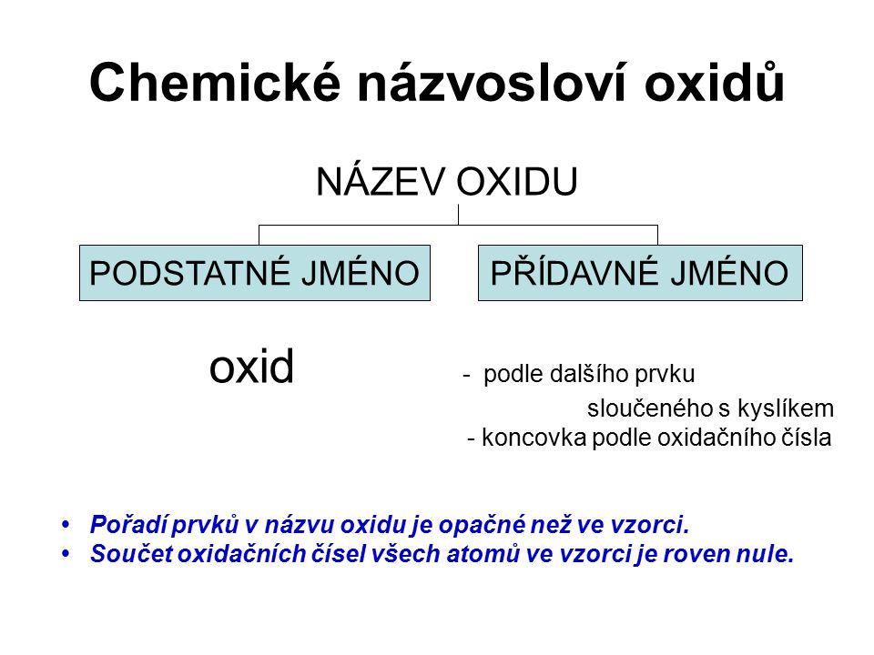 Chemické názvosloví oxidů