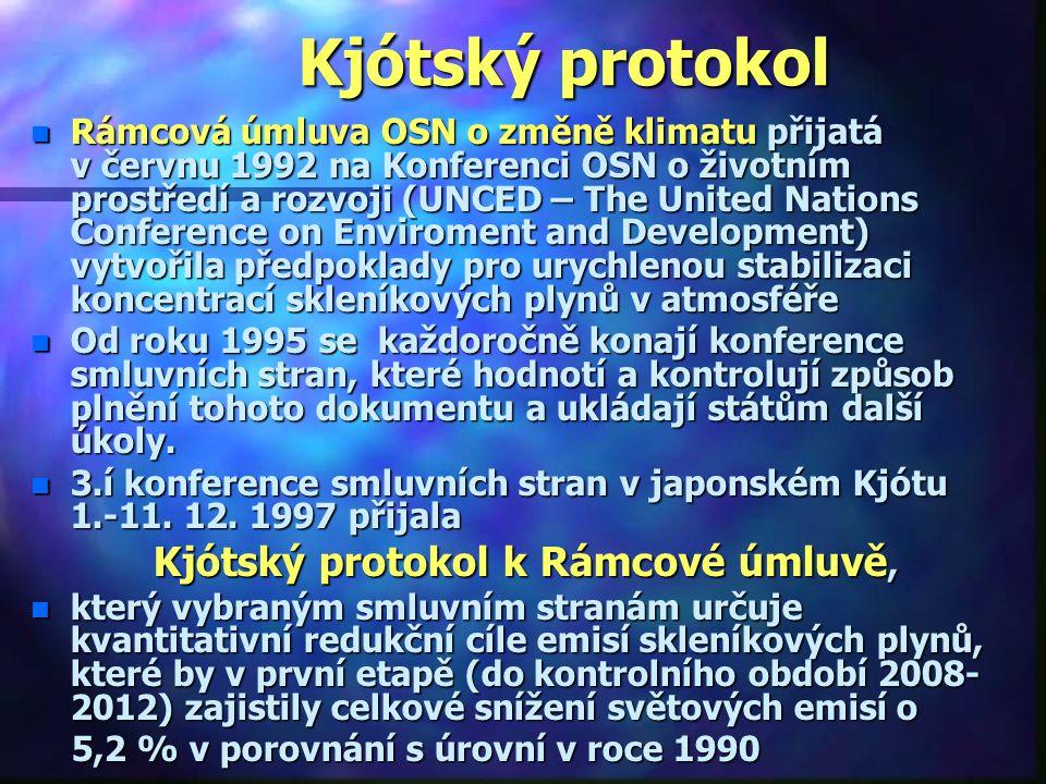 Kjótský protokol