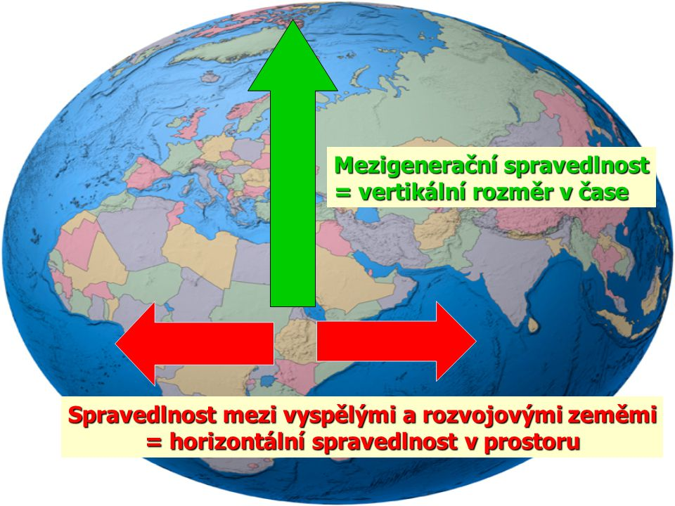 Mezigenerační spravedlnost = vertikální rozměr v čase