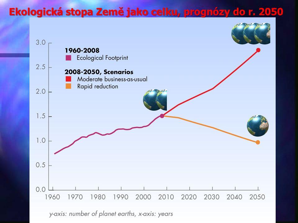 Ekologická stopa Země jako celku, prognózy do r. 2050