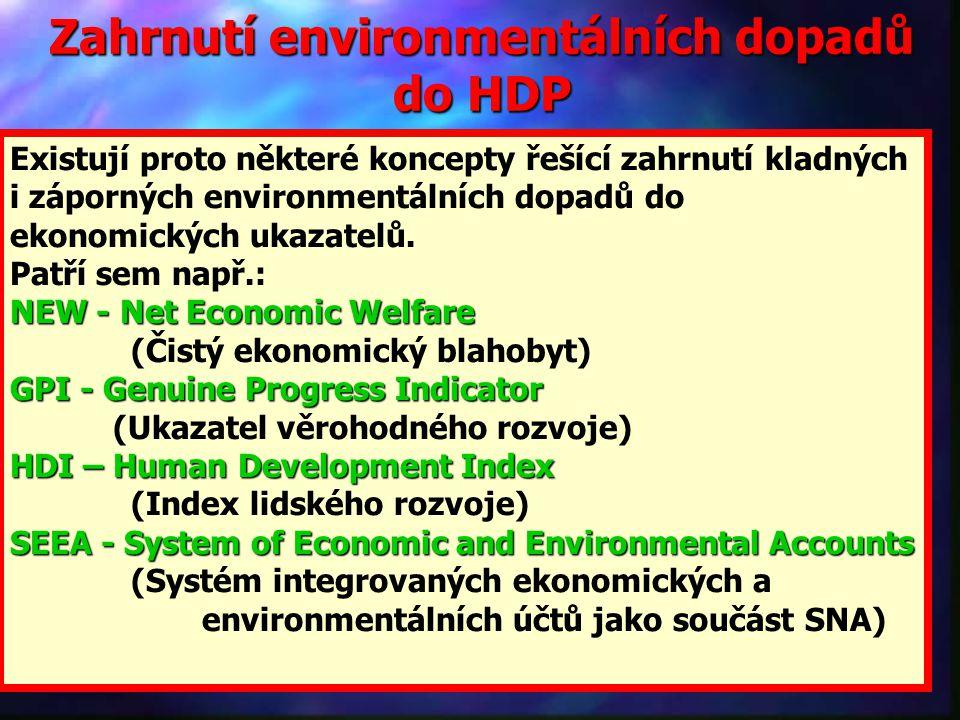 Zahrnutí environmentálních dopadů do HDP