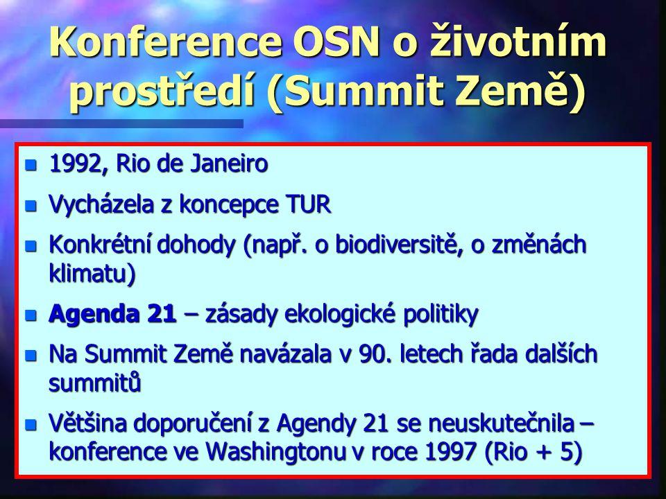 Konference OSN o životním prostředí (Summit Země)