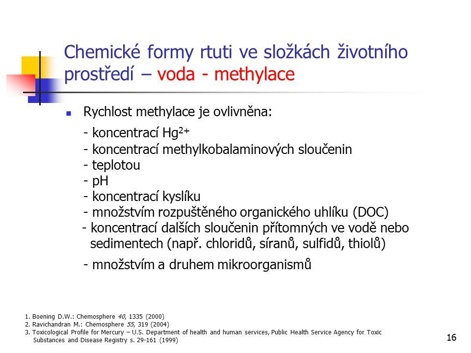 Chemické formy rtuti ve složkách životního prostředí – voda - methylace