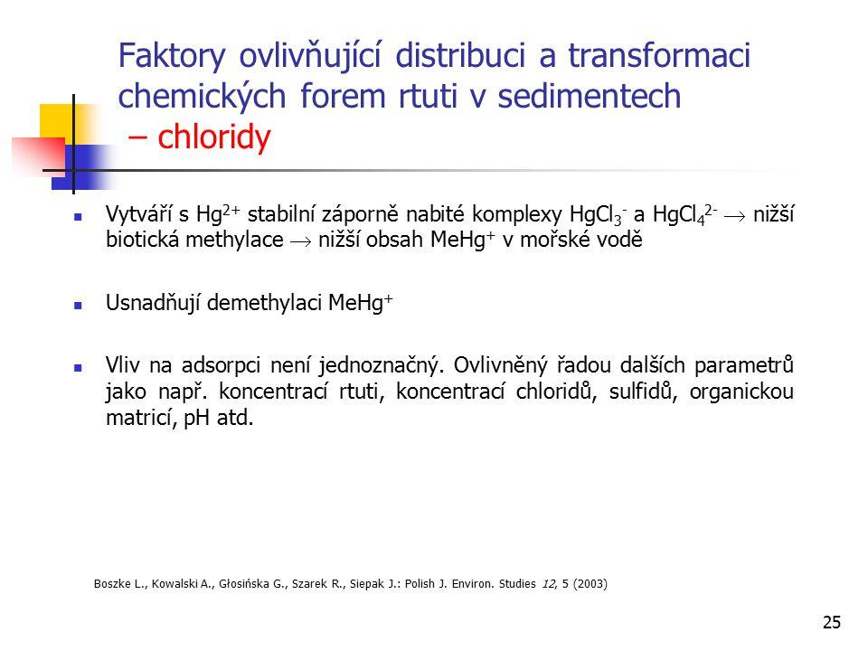 Faktory ovlivňující distribuci a transformaci chemických forem rtuti v sedimentech – chloridy
