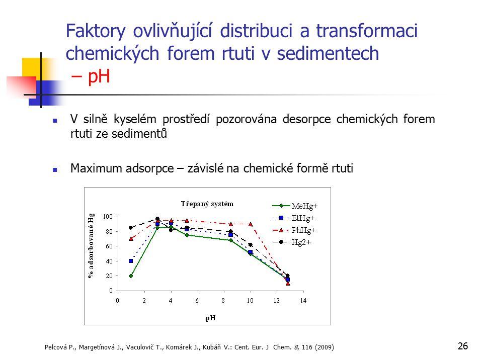 Faktory ovlivňující distribuci a transformaci chemických forem rtuti v sedimentech – pH