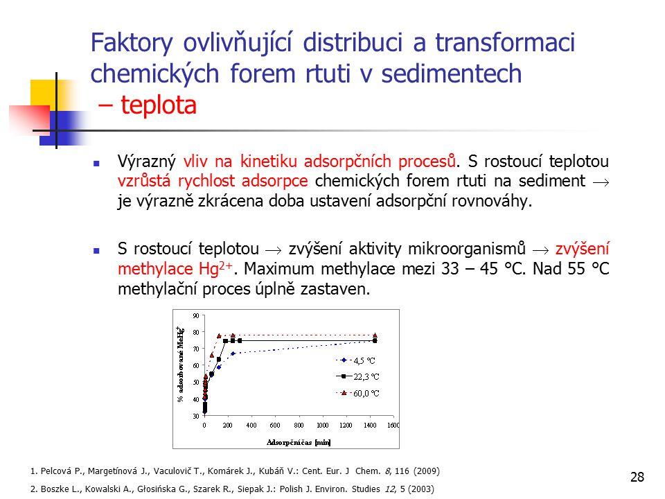 Faktory ovlivňující distribuci a transformaci chemických forem rtuti v sedimentech – teplota