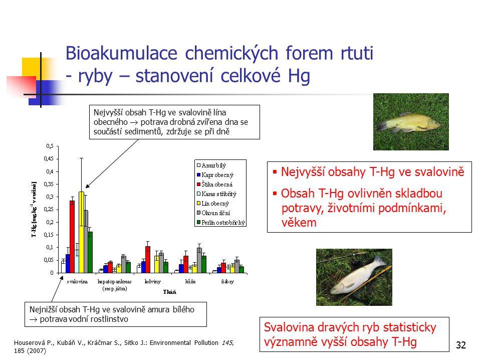 Bioakumulace chemických forem rtuti - ryby – stanovení celkové Hg