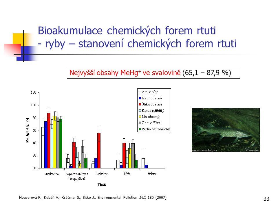 Bioakumulace chemických forem rtuti - ryby – stanovení chemických forem rtuti