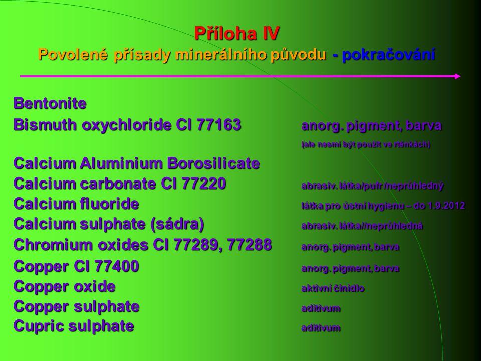 Příloha IV Povolené přísady minerálního původu - pokračování