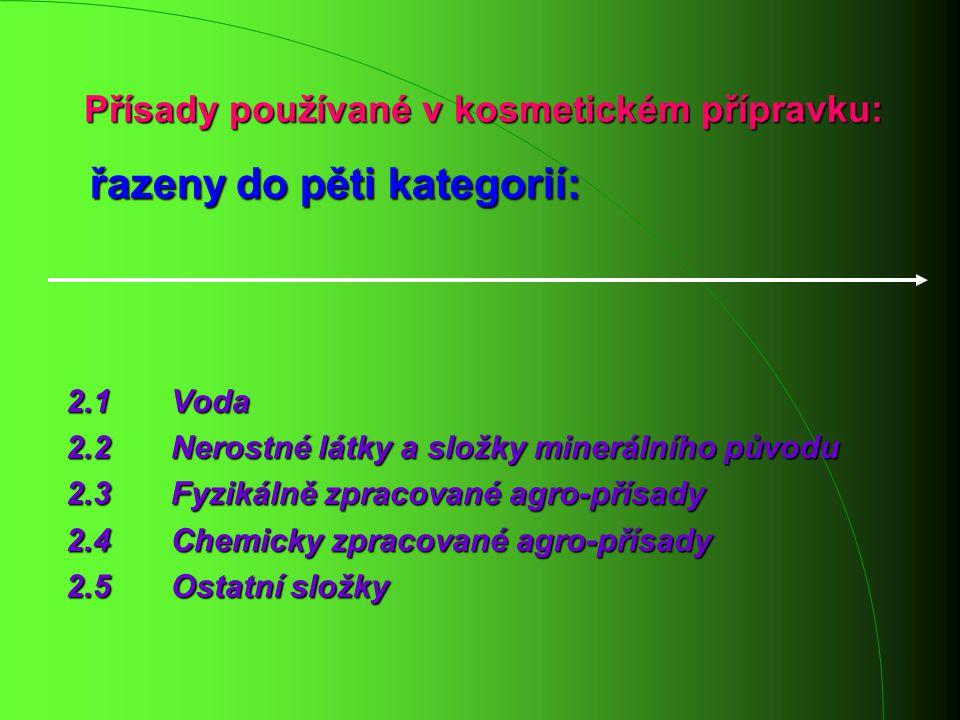 Přísady používané v kosmetickém přípravku: