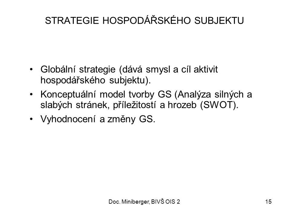 STRATEGIE HOSPODÁŘSKÉHO SUBJEKTU