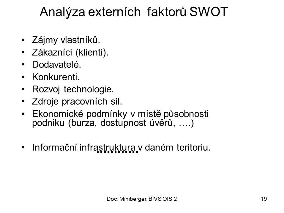 Analýza externích faktorů SWOT