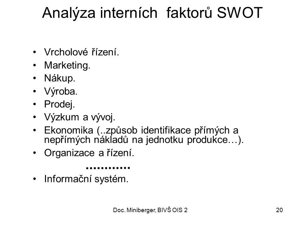 Analýza interních faktorů SWOT
