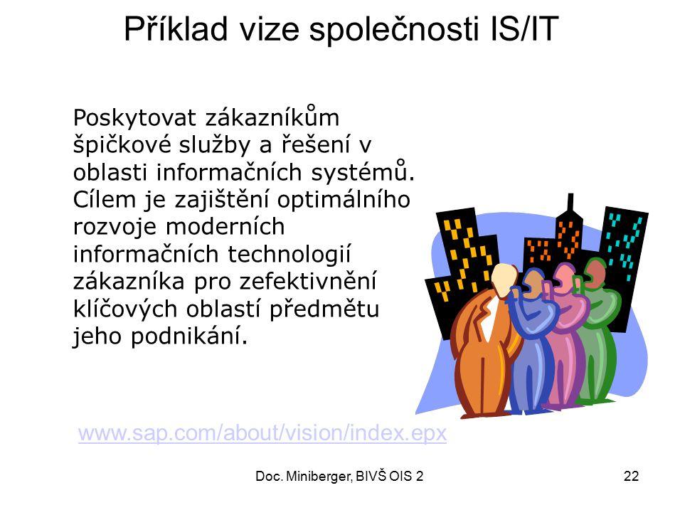 Příklad vize společnosti IS/IT