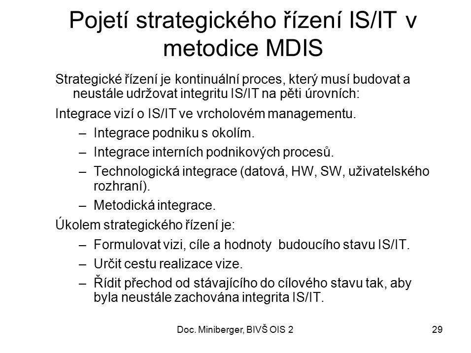 Pojetí strategického řízení IS/IT v metodice MDIS
