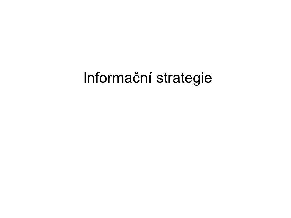 Informační strategie