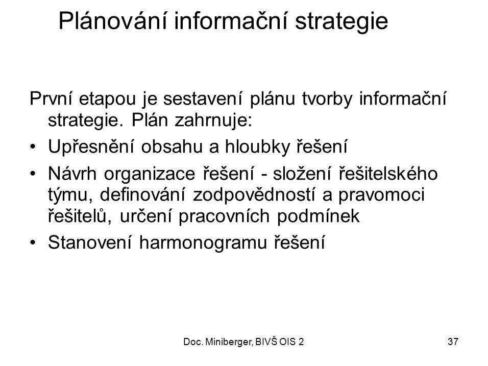 Plánování informační strategie