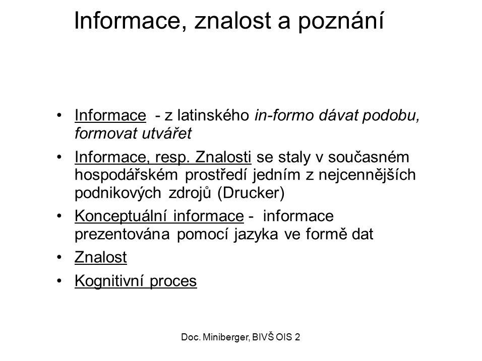 Informace, znalost a poznání