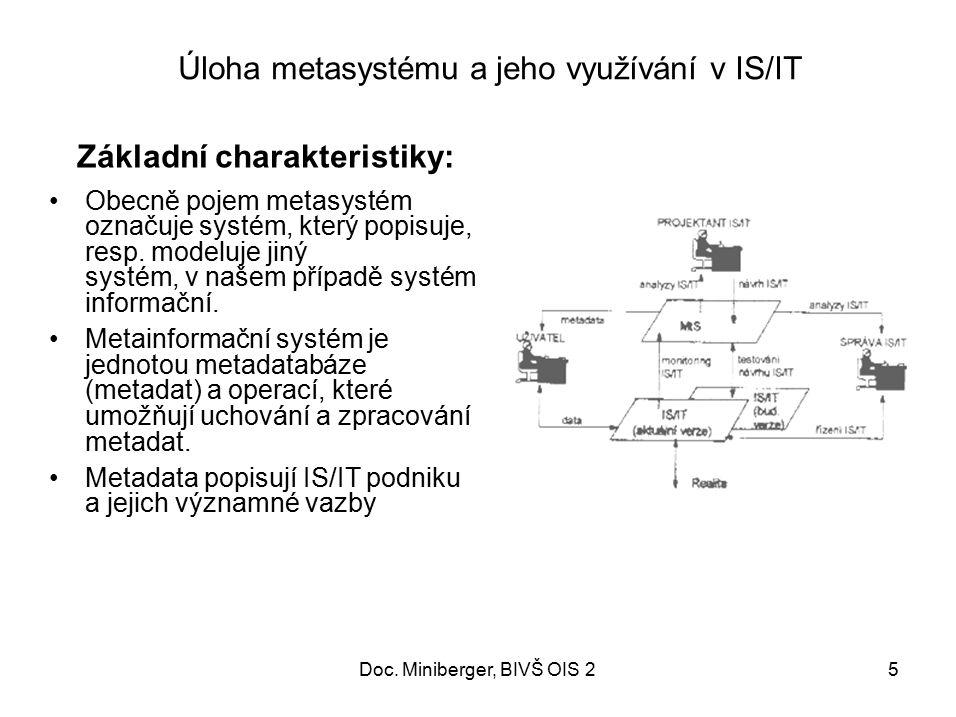 Úloha metasystému a jeho využívání v IS/IT