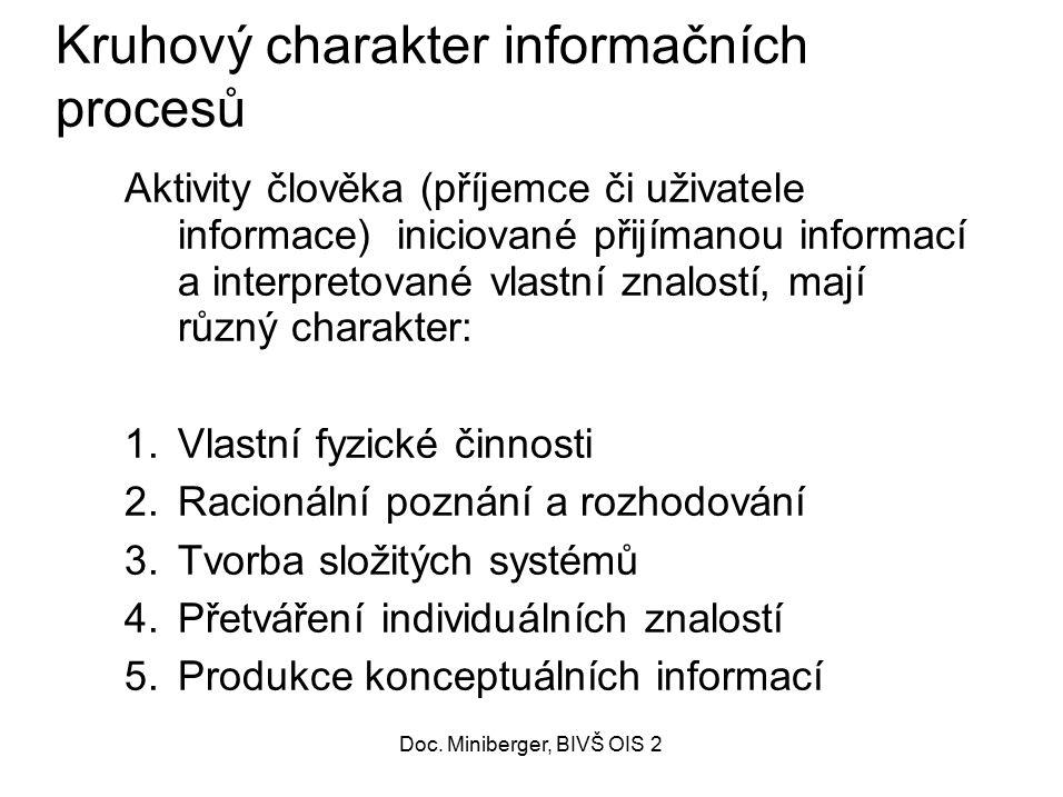 Kruhový charakter informačních procesů