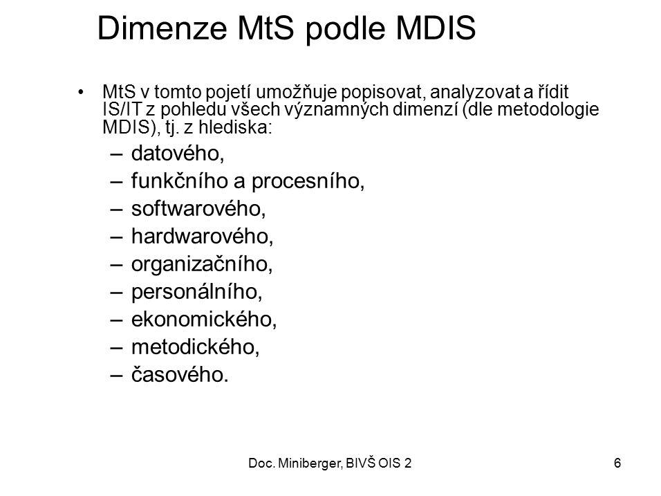 Doc. Miniberger, BIVŠ OIS 2