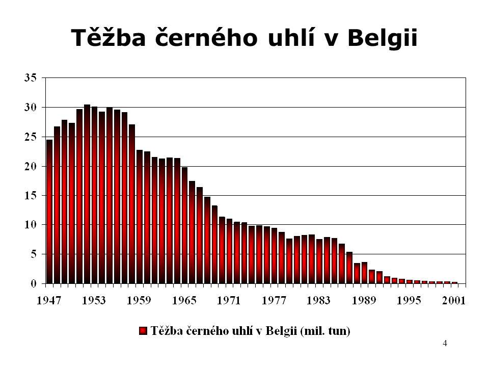 Těžba černého uhlí v Belgii