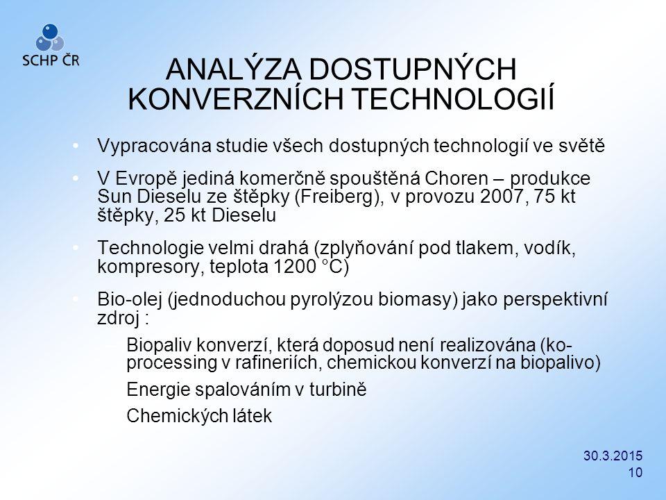 ANALÝZA DOSTUPNÝCH KONVERZNÍCH TECHNOLOGIÍ