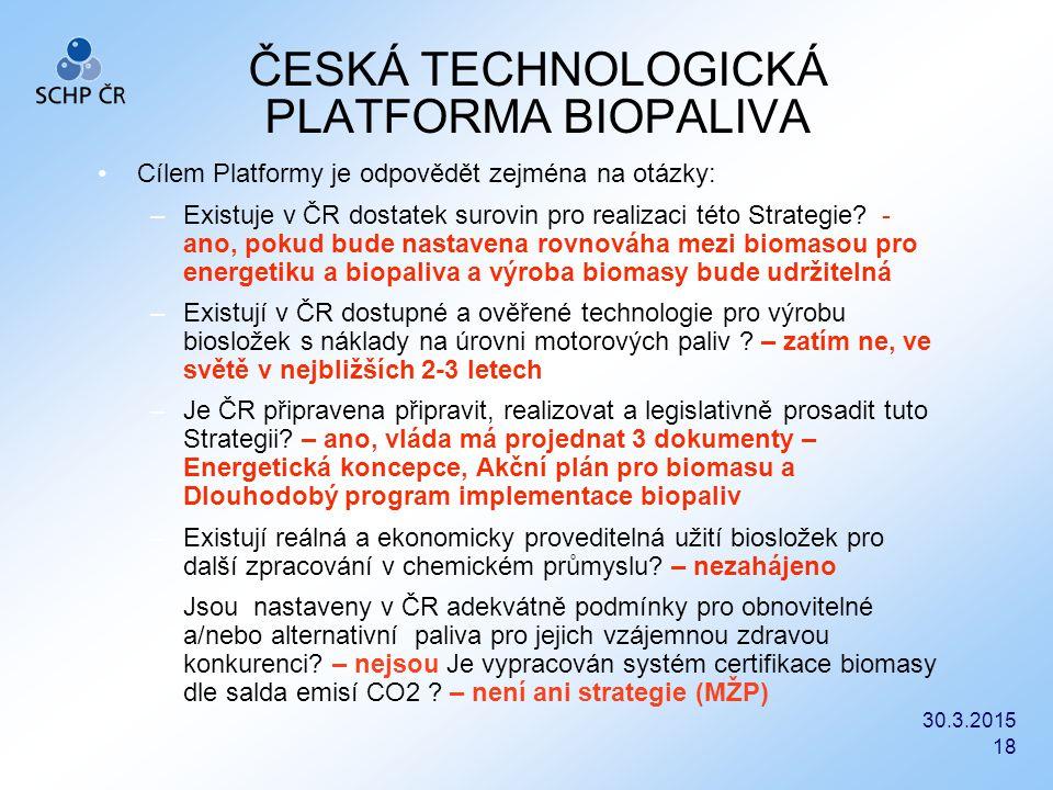 ČESKÁ TECHNOLOGICKÁ PLATFORMA BIOPALIVA