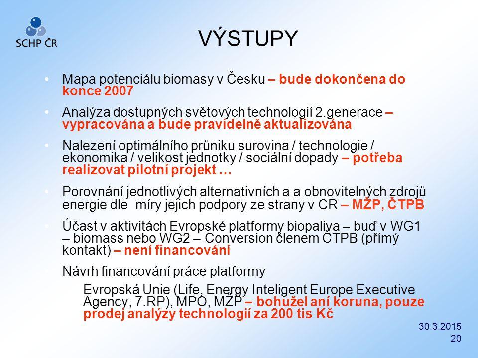 VÝSTUPY Mapa potenciálu biomasy v Česku – bude dokončena do konce 2007